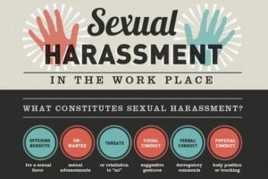 NARI Sexual Harassment Prevention Webinar (CA-Required) @ Zoom Interactive Webinar